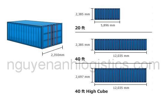 so-sánh-kích-thước-container-20-với-40-feet