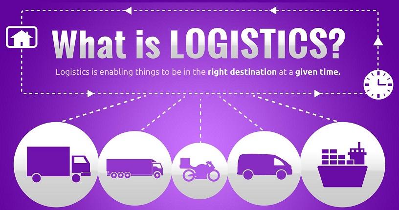 what-is-logistics