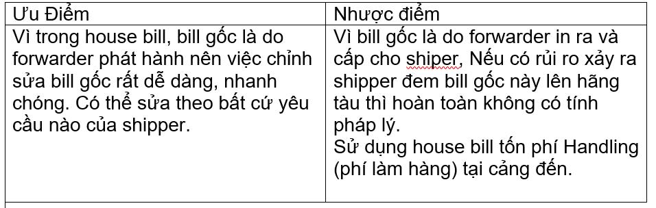 Ưu nhược điểm của House Bill