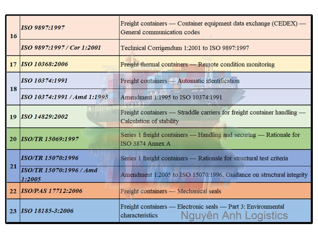tiêu chuẩn container 16-23