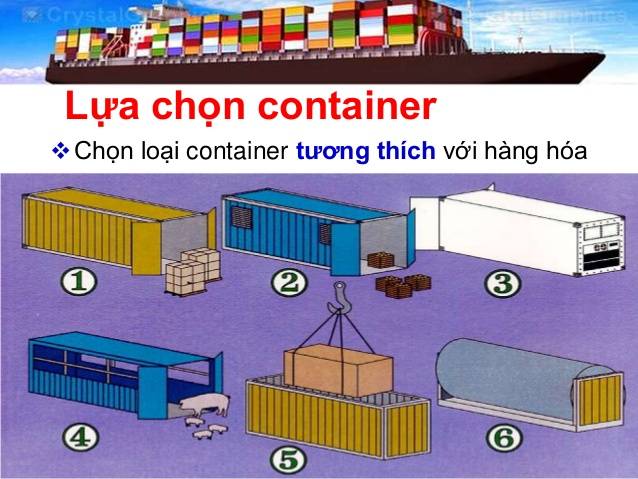phân loại container
