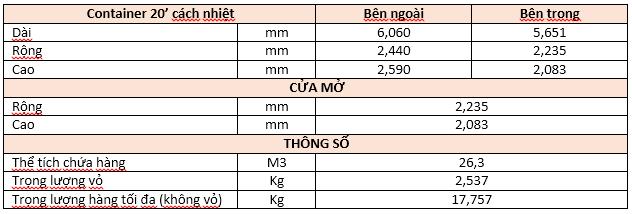 thông số kỹ thuật container 20 feet cách nhiệt