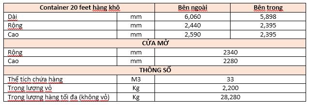 thông số kỹ thuật container 20 feet hàng khô