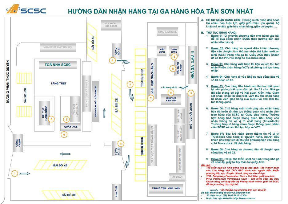 thủ tục nhận hàng tại sân bay Tân Sơn Nhất